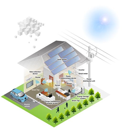 Những tính năng tuyệt vời của một ngôi nhà thông minh trong tương lai - Ảnh 3.