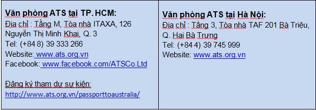 Ngành học nào thu hút sinh viên Việt Nam ở Úc? - Ảnh 3.