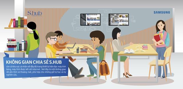 6 lợi ích khi làm việc tại không gian chia sẻ - Ảnh 6.