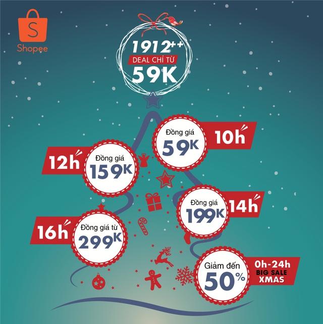 Sale tưng bừng - Mừng Giáng sinh: Tuần lễ mua sắm lớn nhất mùa Noel đã bắt đầu - Ảnh 1.