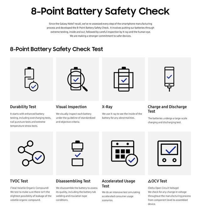 Samsung dẫn đầu trong cuộc đua kiểm tra chất lượng pin điện thoại - Ảnh 3.