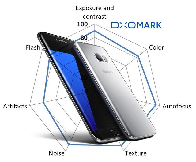 """Galaxy S7 edge sinh ra để trở thành """"siêu mẫu công nghệ"""" - Ảnh 4."""