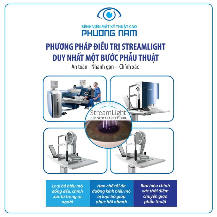 Kỹ thuật mới an toàn, hiệu quả được áp dụng tại bệnh viện mắt KTC Phương Nam Laser không chạm Transprk Stremlight - Alcon EX-500 - Ảnh 2.