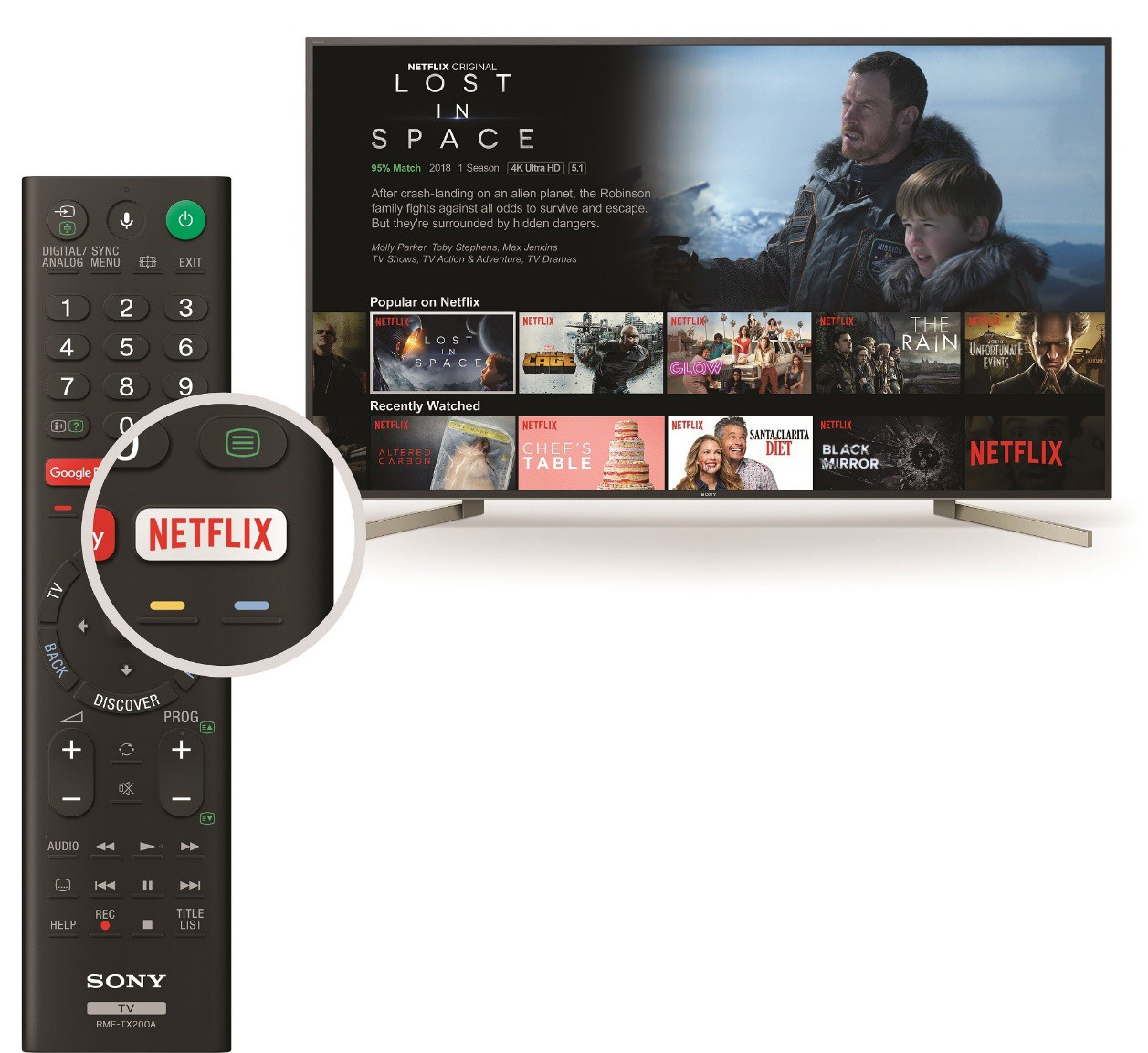 Cả thế giới giải trí bỗng chốc thu bé lại trong chiếc Sony Android TV - Ảnh 5.