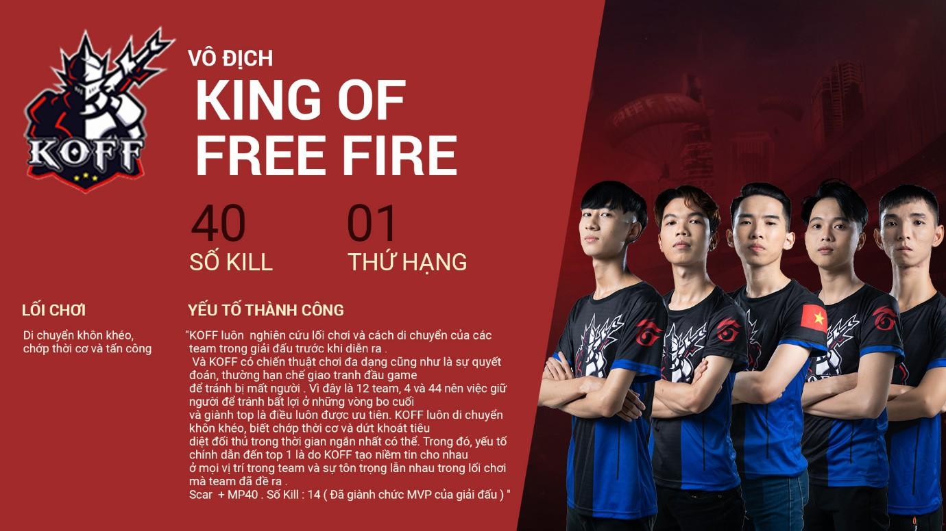"""King of Free Fire - Từ game thủ """"vô danh"""" đến sứ mệnh mang vinh quang về cho Việt Nam tại Chung Kết Thế Giới - Ảnh 2."""