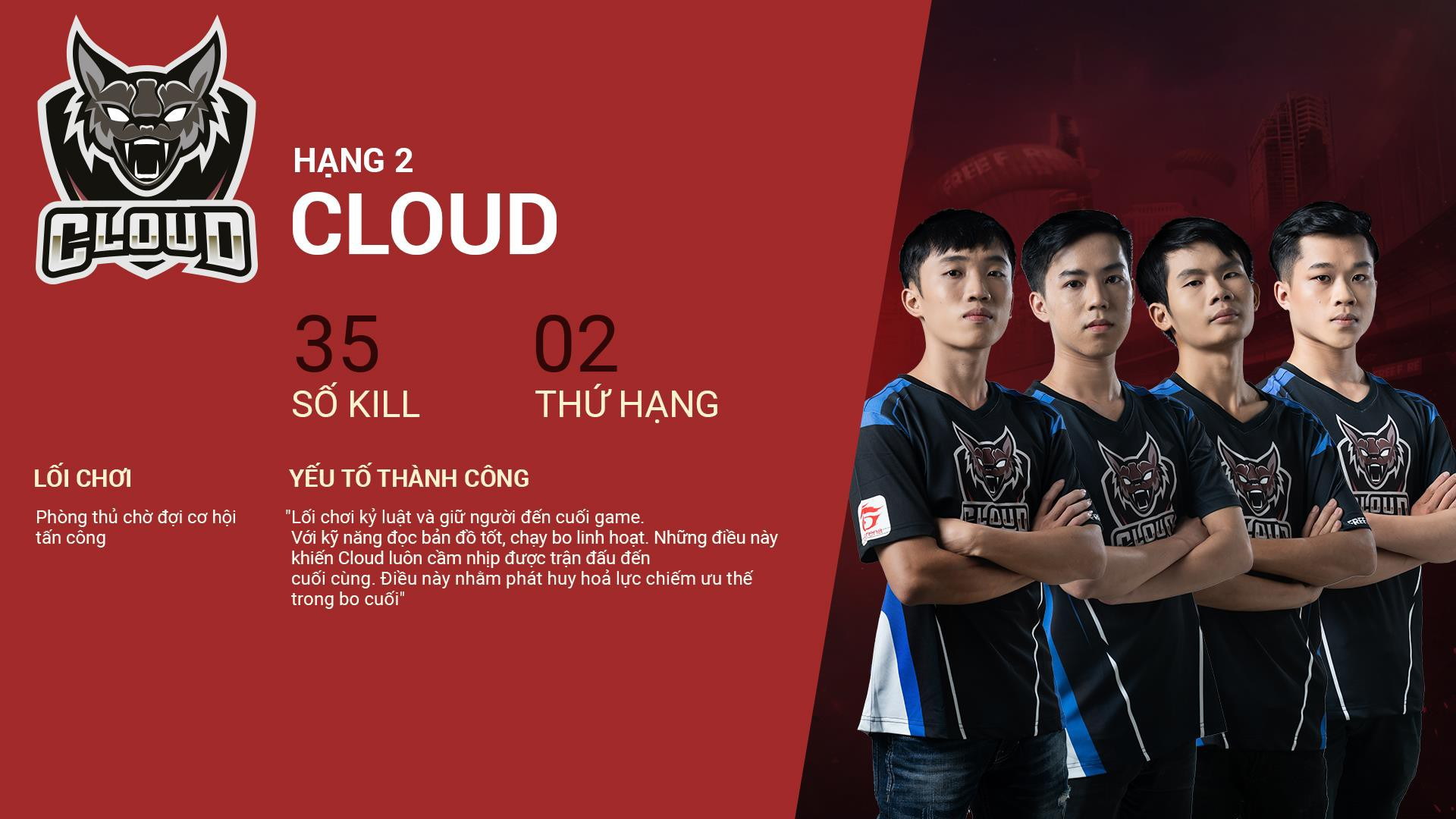 """King of Free Fire - Từ game thủ """"vô danh"""" đến sứ mệnh mang vinh quang về cho Việt Nam tại Chung Kết Thế Giới - Ảnh 3."""
