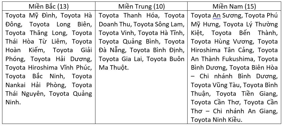 """Hàng nghìn cây xanh """"đâm chồi nảy lộc"""" từ chương trình Toyota chung tay xanh hóa học đường - Ảnh 4."""