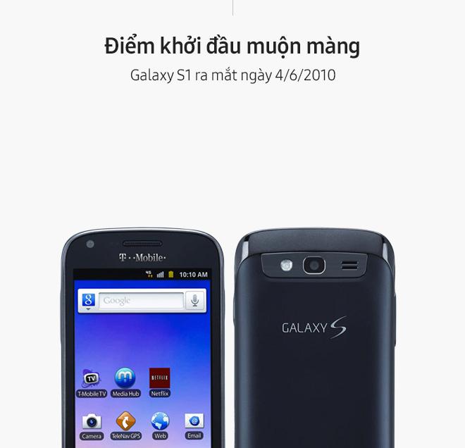 Samsung Galaxy: 10 năm ngập tràn những cống hiến của vị vua smartphone toàn cầu - Ảnh 2.