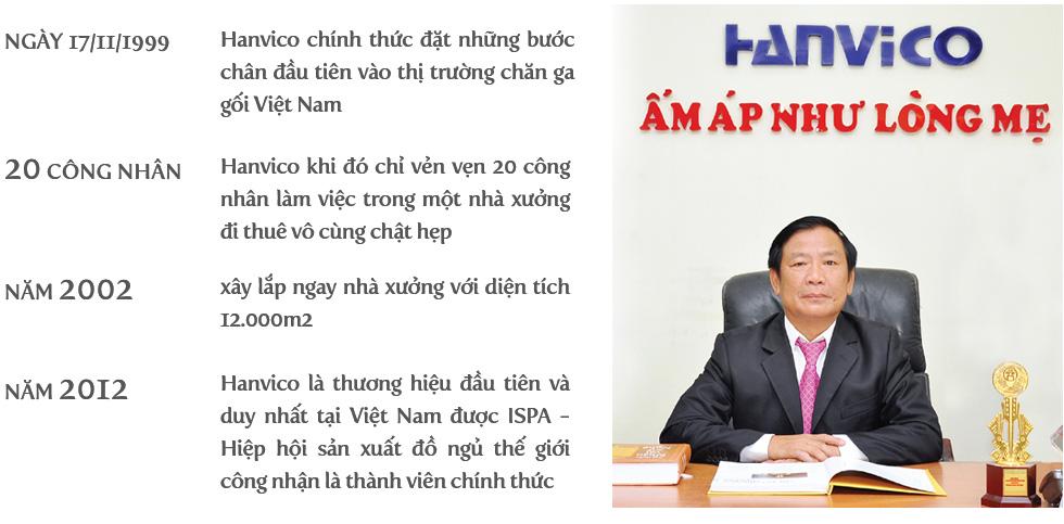 """Chủ tịch Phạm Văn Tuần: Hanvico ấm áp nhưng không """"ngủ quên"""" - Ảnh 4."""
