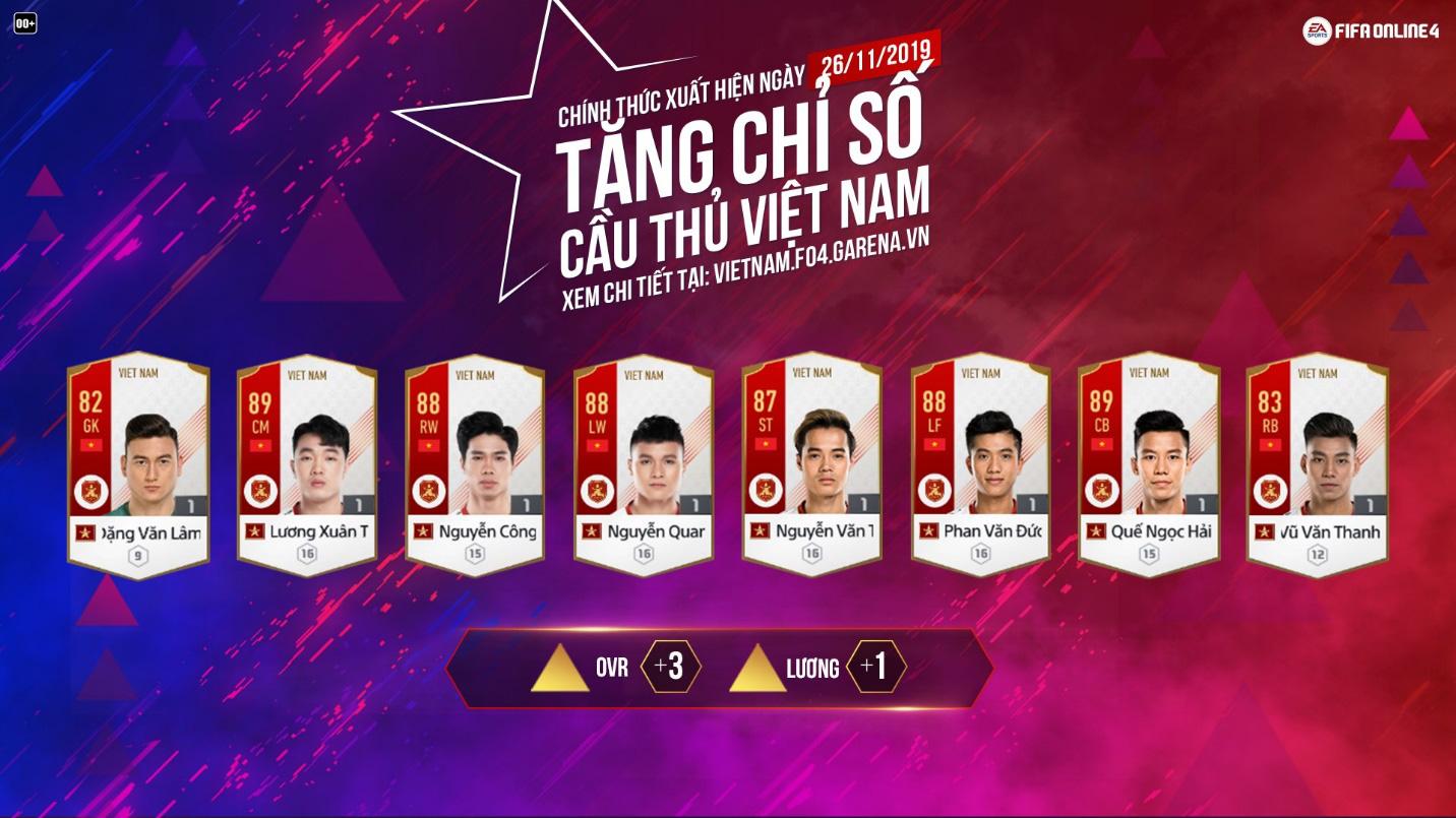 Văn Hậu, Đình Trọng, Duy Mạnh hóa siêu anh hùng trong clip mới nhất của FIFA Online 4, hoàn thiện đội hình 11 cầu thủ Việt Nam - Ảnh 5.