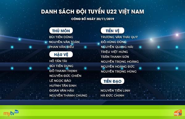 MyTV đồng hành cùng U22 Việt Nam trong hành trình chinh phục ngôi vàng tại Sea Games 30 - Ảnh 1.