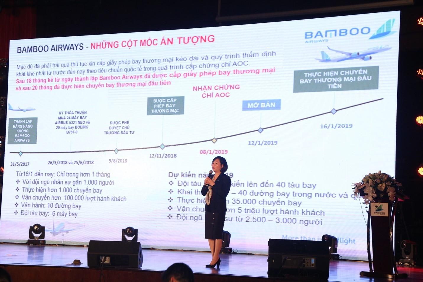 Khai thác thành công 1000 chuyến bay trong 5 tuần, Bamboo Airways đẩy mạnh tăng chuyến - Ảnh 1.