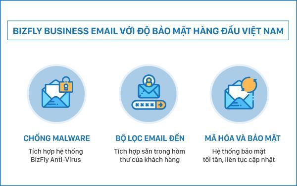 Doanh nghiệp Việt đối phó với các cuộc tấn công qua email như thế nào? - Ảnh 3.