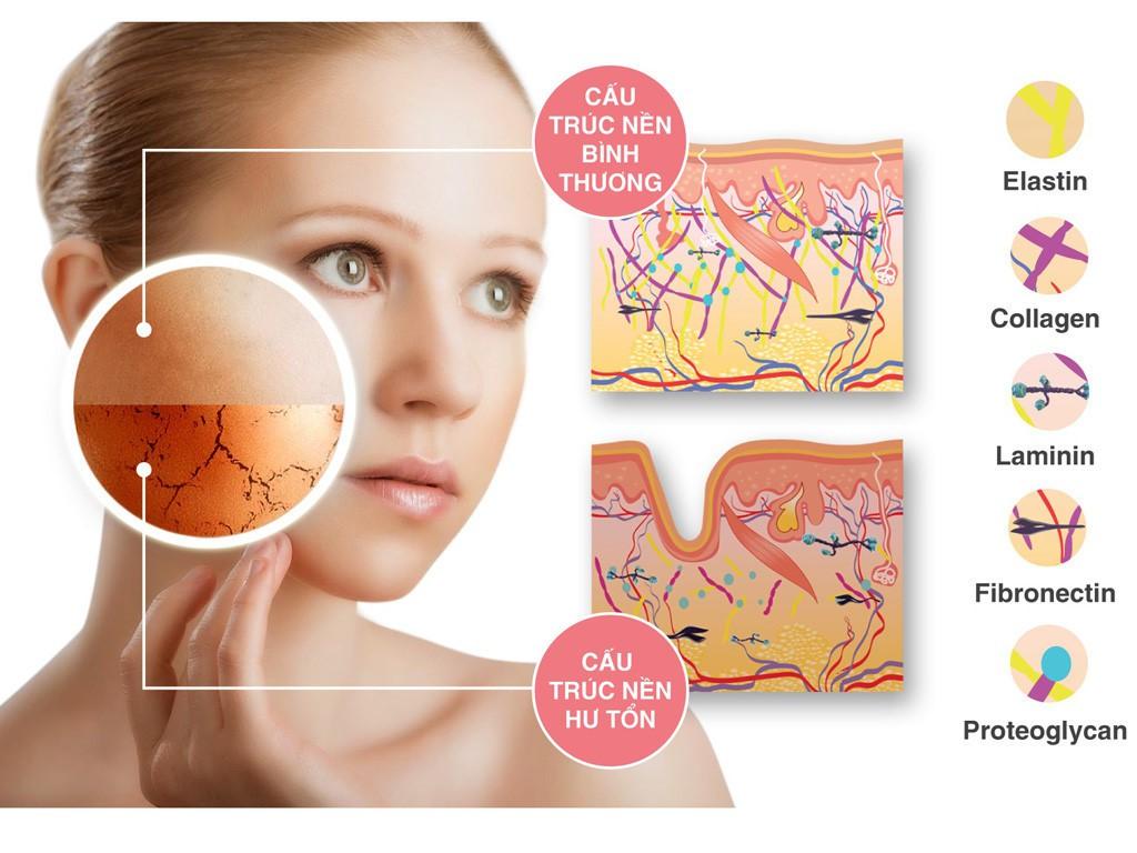 Tối giản quy trình chăm sóc da nhưng luôn cần giữ lại kem chống nắng - Ảnh 2.