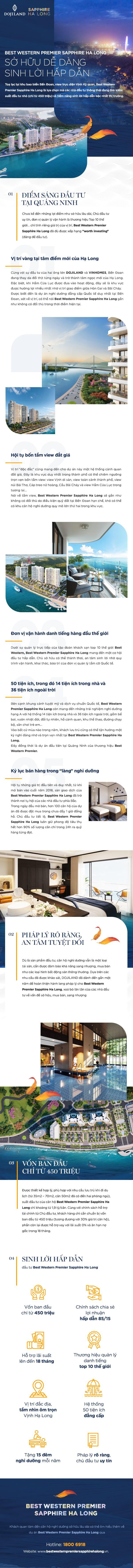 Best Western Premier Sapphire Ha Long: Sở hữu dễ dàng - sinh lời hấp dẫn - Ảnh 1.