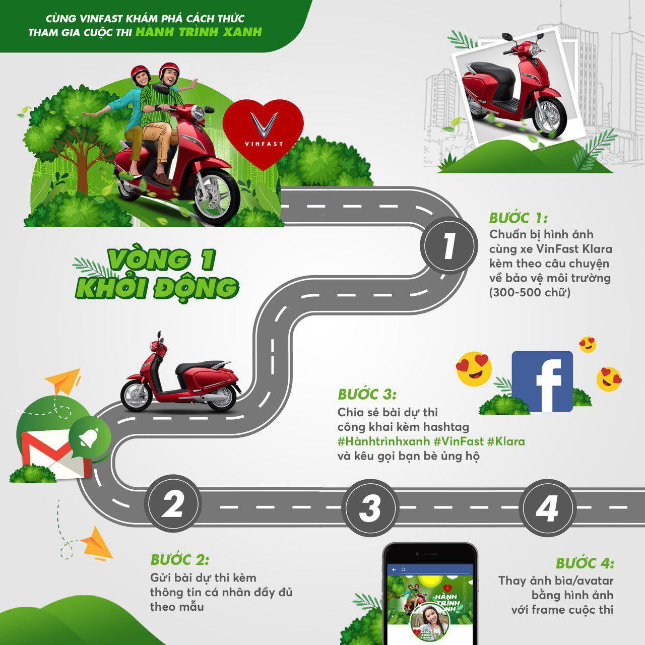 Sống xanh, lái xe máy điện VinFast tham gia Hành Trình Xanh nhận giải thưởng lớn - Ảnh 3.
