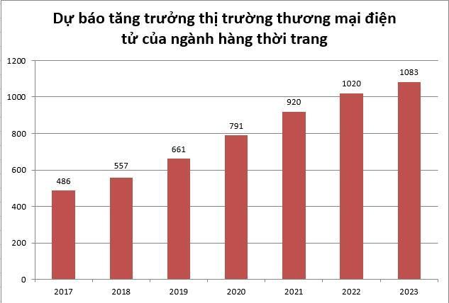 """Quần jean """"Made in Vietnam"""" loay hoay tìm hướng chuyển mình - Ảnh 1."""