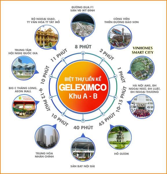 Biệt thự, liền kề khu A, B Geleximco Lê Trọng Tấn: 5 lý do để thuyết phục nhà đầu tư - Ảnh 2.