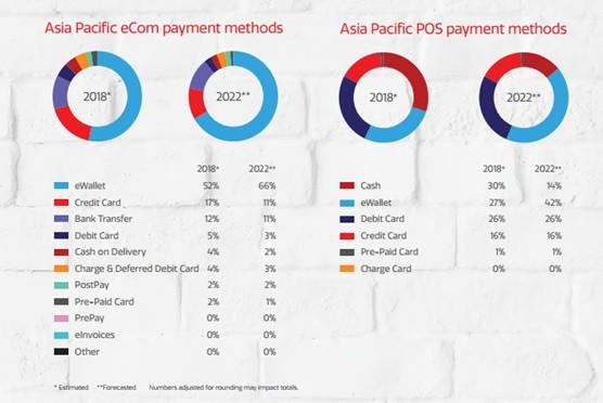 Lãnh đạo VIB nêu giải pháp triển khai thanh toán không dùng tiền mặt - Ảnh 1.