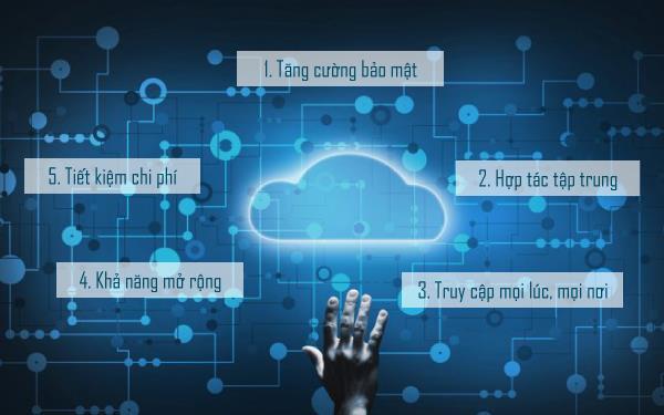 3 add-on tăng cường sức mạnh Cloud Server giúp doanh nghiệp đẩy nhanh tốc độ bứt phá - Ảnh 2.