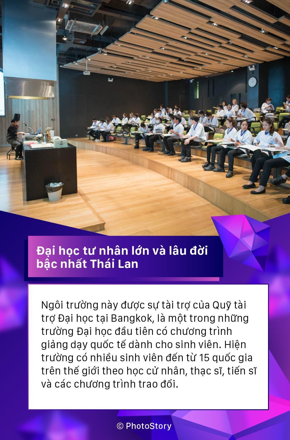 Lý do host Asias Next Top Model Cindy Bishop, Hoa hậu Thái Lan 2012 Farida Waller cùng nhiều KOLs Thái chọn Đại học Bangkok - Ảnh 2.