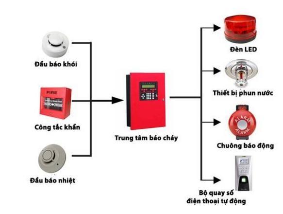 Housinco Premium Nguyễn Xiển: Tận hưởng từng khoảnh khắc cuộc sống - Ảnh 1.