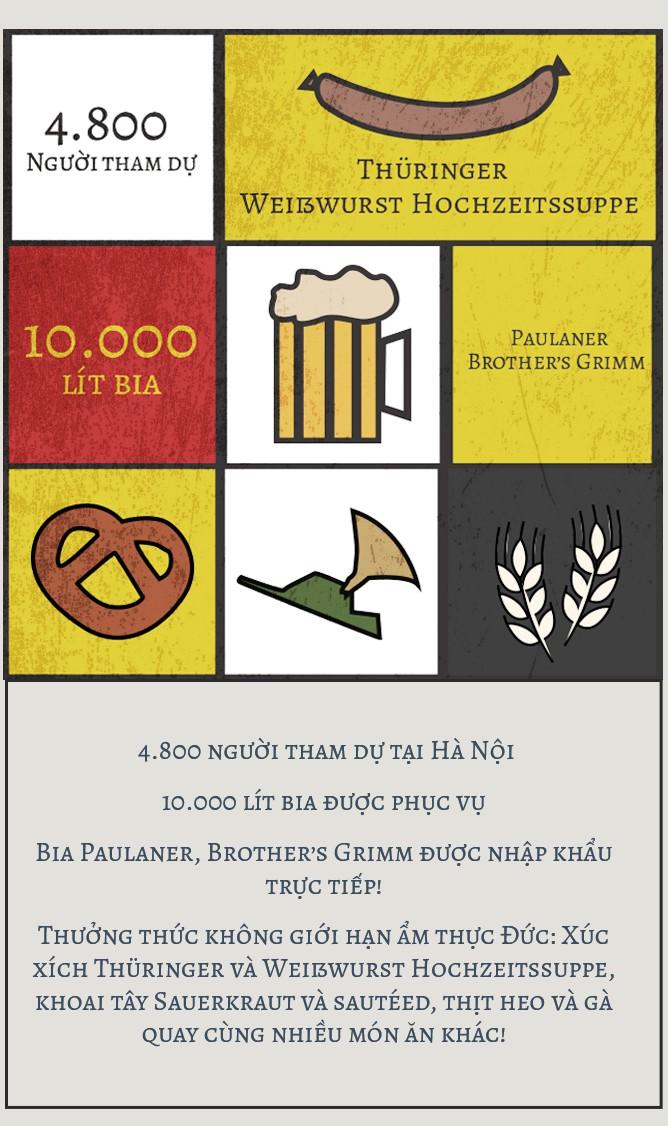 Chuyện chưa kể về Oktoberfest: Lễ hội để hiểu cả một dân tộc và những vại bia mang tinh thần nước Đức - Ảnh 12.
