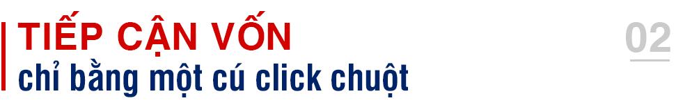 Khai thác Fintech để cấp vốn cho nhà bán hàng e-commerce - Ảnh 5.