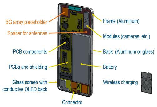 """""""Smartphone 5G không đắt đỏ"""" – Ai sẽ biến điều này thành hiện thực? - Ảnh 1."""