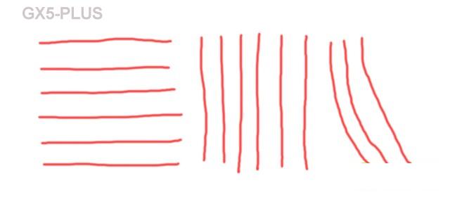 Hình ảnh kiểm tra đường thẳng ( tuyến tính )
