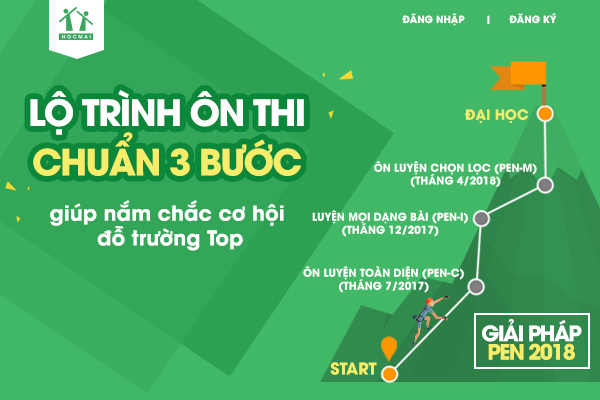 Việt Nam thuộc top 10 thị trường giáo dục trực tuyến năng động tại châu Á - Ảnh 3.