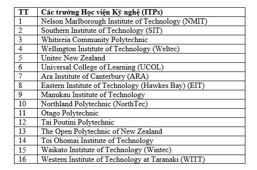 Ghi danh du học tại Ngày hội du học New Zealand - Ảnh 3.