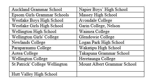 Ghi danh du học tại Ngày hội du học New Zealand - Ảnh 4.