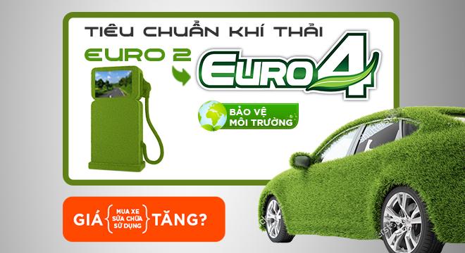 Bài toán đầu tư -khi mua xe theo tiêu chuẩn khí thải Euro 4