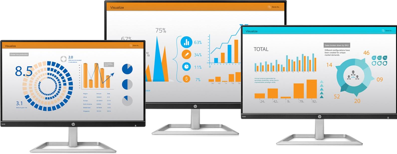Dòng màn hình HP N-series gồm 3 kích cỡ khác nhau đáp ứng nhu cầu đa dạng của các phòng ban.