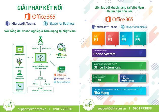 Microsoft đồng hành với VHT kết nối Microsoft Teams với Nhà mạng Việt Nam - Ảnh 1.