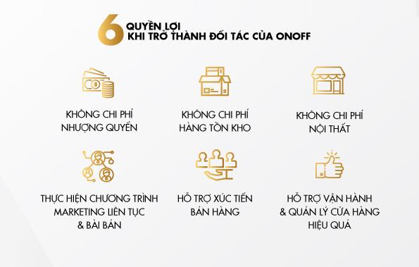 ONOFF công bố chính sách nhượng quyền hấp dẫn chiêu mộ nhà đầu tư - Ảnh 1.