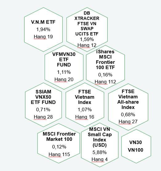Cổ phiếu SBT đang được định giá như thế nào dưới góc nhìn của các công ty chứng khoán (kỳ 2) - Ảnh 2.