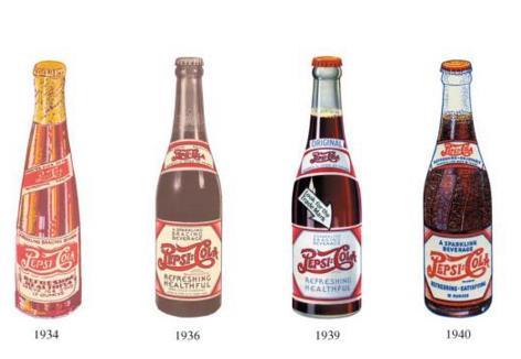 9X, 10X sẽ ngỡ ngàng với những chiếc áo retro của Pepsi 100 năm trước - Ảnh 1.