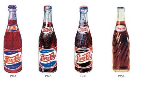 9X, 10X sẽ ngỡ ngàng với những chiếc áo retro của Pepsi 100 năm trước - Ảnh 2.