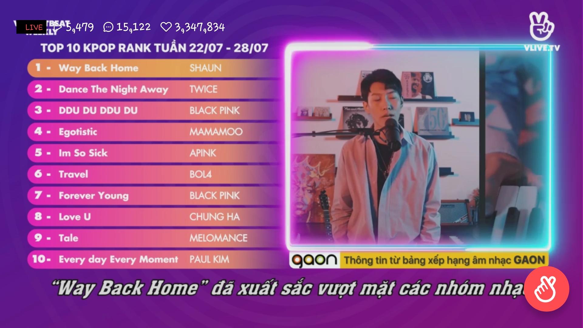 Soobin và Ji Yeon bất ngờ vượt Sơn Tùng M-TP, chiếm ngôi đầu BXH âm nhạc - Ảnh 7.