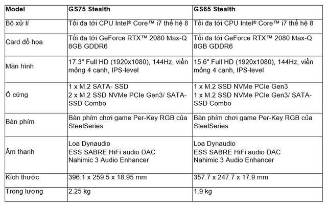 """MSI ra mắt dòng sản phẩm mới và cập nhật toàn bộ các mẫu laptop chơi game với card đồ họa siêu """"đỉnh"""" - Ảnh 4."""