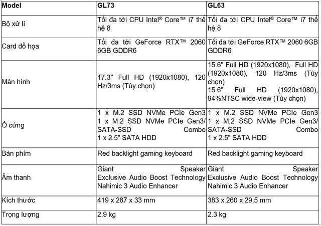 """MSI ra mắt dòng sản phẩm mới và cập nhật toàn bộ các mẫu laptop chơi game với card đồ họa siêu """"đỉnh"""" - Ảnh 10."""