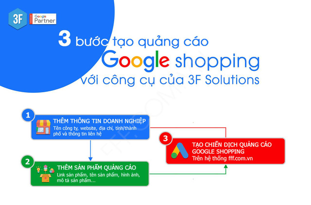 Công phá Google Shopping Việt Nam với công cụ độc đáo từ 3F - Ảnh 2.