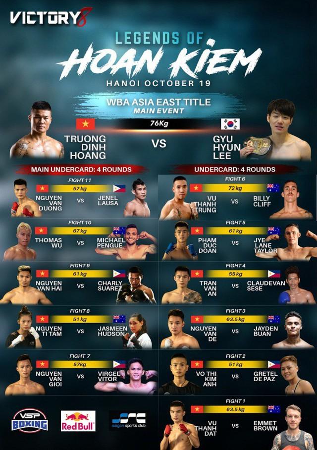 Thomas Wu - Hiện tượng trẻ mới cho làng Boxing Việt Nam - ảnh 2