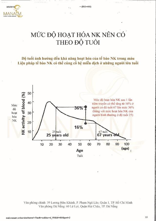 Vaccine miễn dịch tự thân ung thư: người Việt cần phải biết - Ảnh 1.
