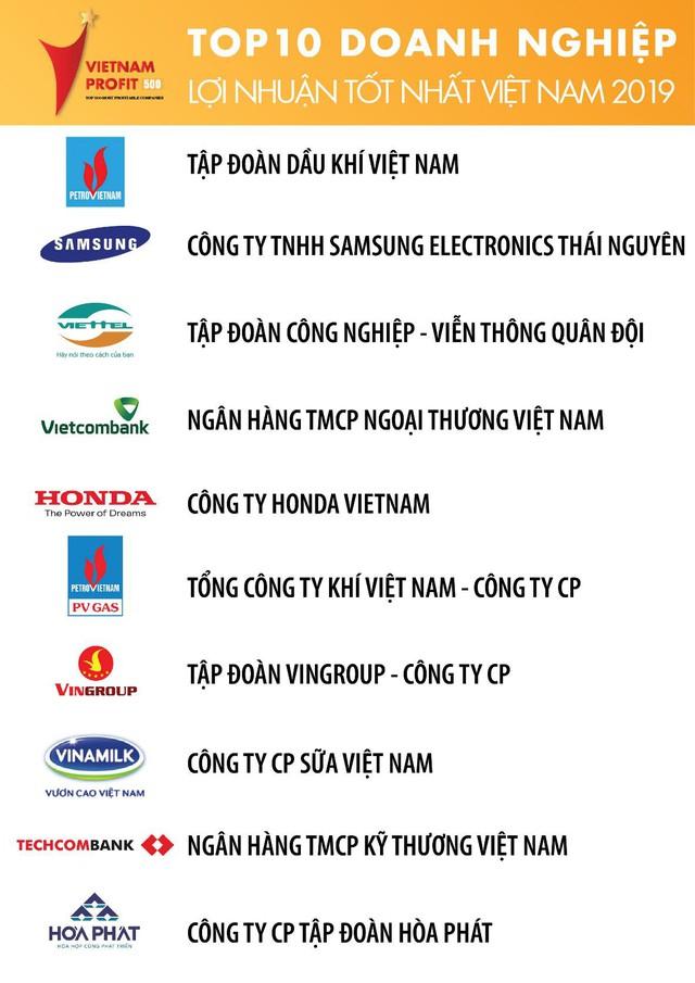 PV GAS đứng thứ 6 trong Top 500 Doanh nghiệp lợi nhuận tốt nhất Việt Nam năm 2019 - Ảnh 1.