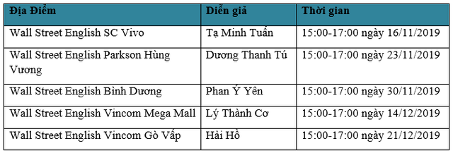 Chìa khóa mở cánh cửa thành công của doanh nhân start-up Việt - Ảnh 3.
