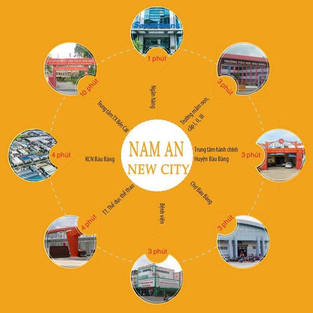 Nam An New City - Khoản đầu tư tiềm năng cho tương lai - Ảnh 1.