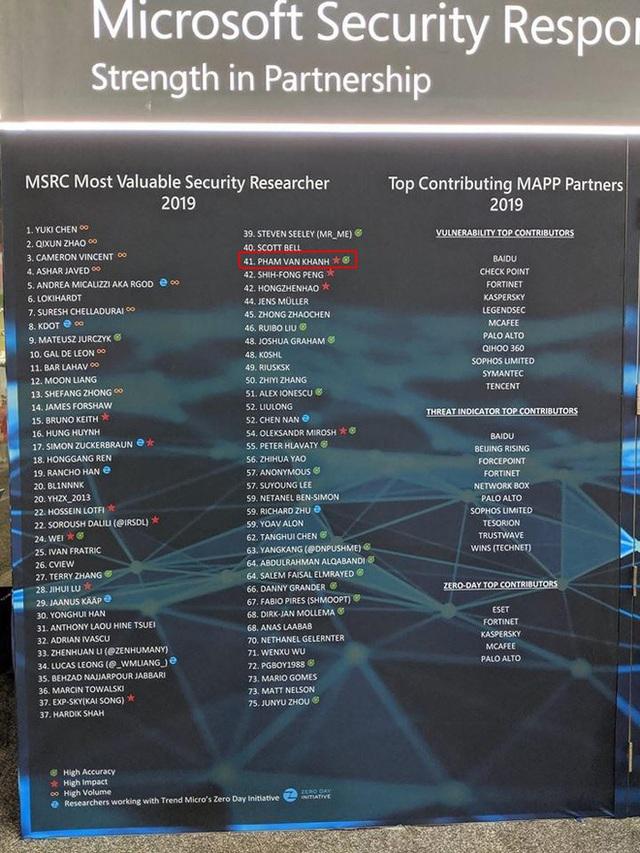 Những con số ấn tượng khẳng định tầm vóc của công ty An ninh mạng Viettel - Ảnh 1.